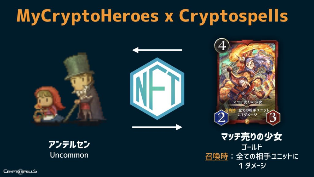 アンデルセン (Uncommon)→マッチ売りの少⼥(Gold)