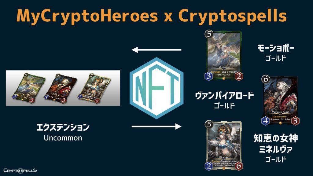 CryptoSpells→MyCryptoHeroes