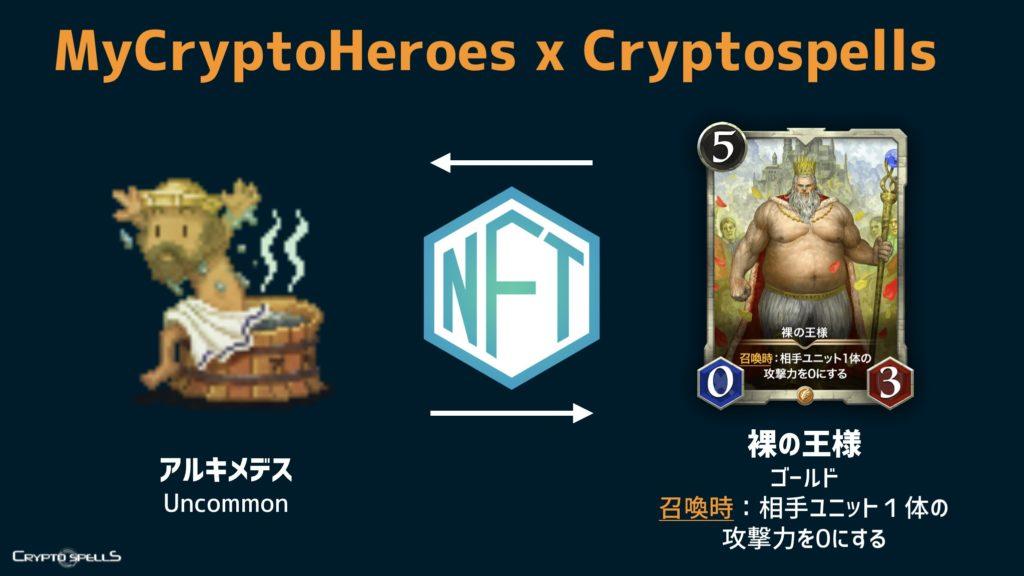 アルキメデス(Uncommon)→裸の王様(Gold)